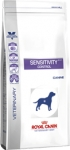 Royal Canin SENSITIVITY CONTROL